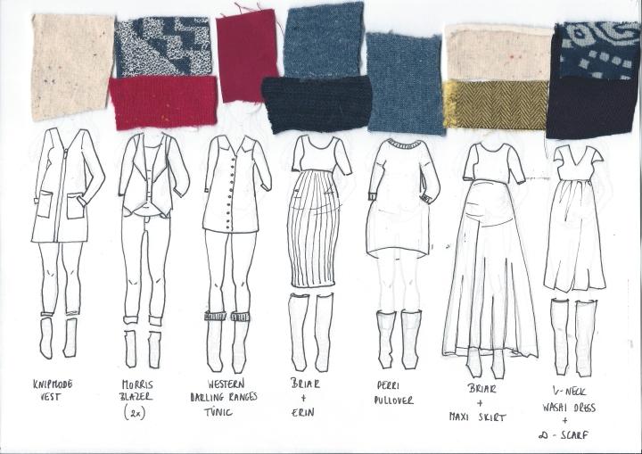 FW15 Capsule Wardrobe